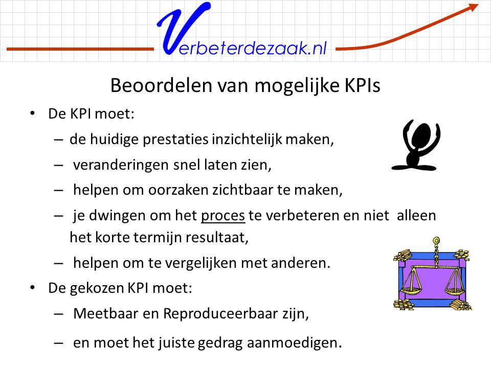 Beoordelen van mogelijke KPIs