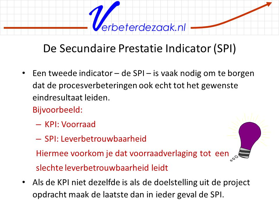 De Secundaire Prestatie Indicator (SPI)