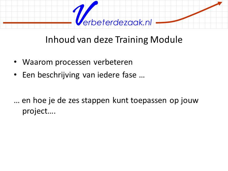 Inhoud van deze Training Module