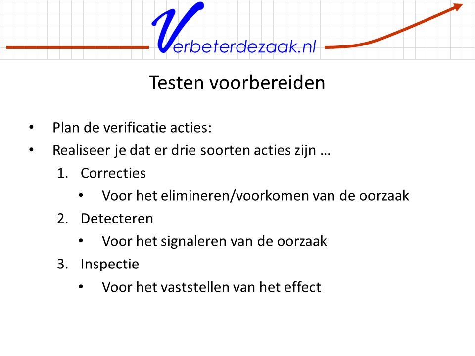 Testen voorbereiden Plan de verificatie acties: