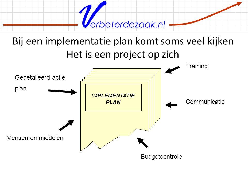 Processen verbeteren Bij een implementatie plan komt soms veel kijken Het is een project op zich. Training.
