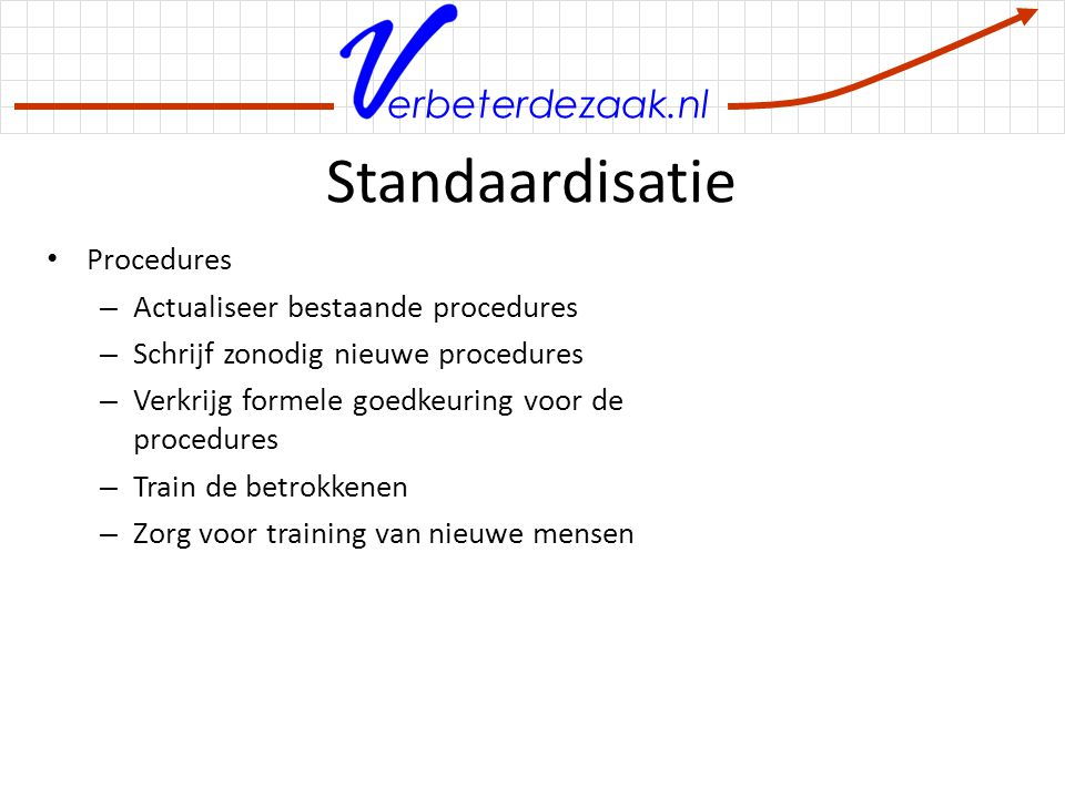 Standaardisatie Procedures Actualiseer bestaande procedures
