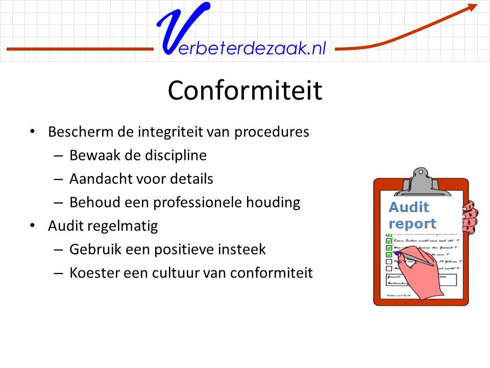 Conformiteit Bescherm de integriteit van procedures