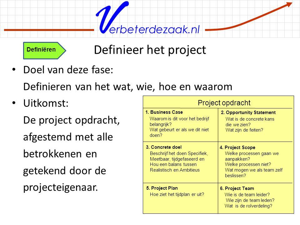 Definieer het project Doel van deze fase: