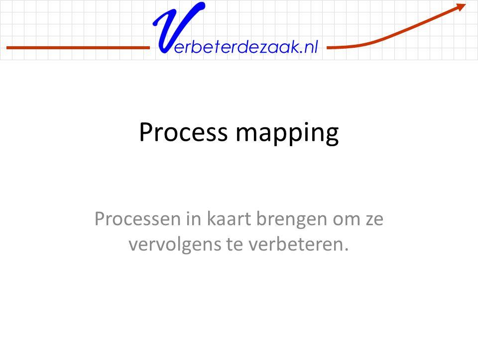 Processen in kaart brengen om ze vervolgens te verbeteren ppt download - Hoe de studio te verbeteren ...