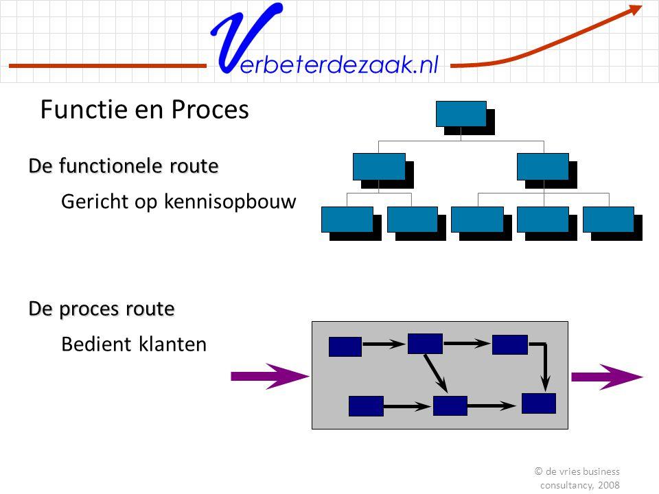 Functie en Proces De functionele route Gericht op kennisopbouw