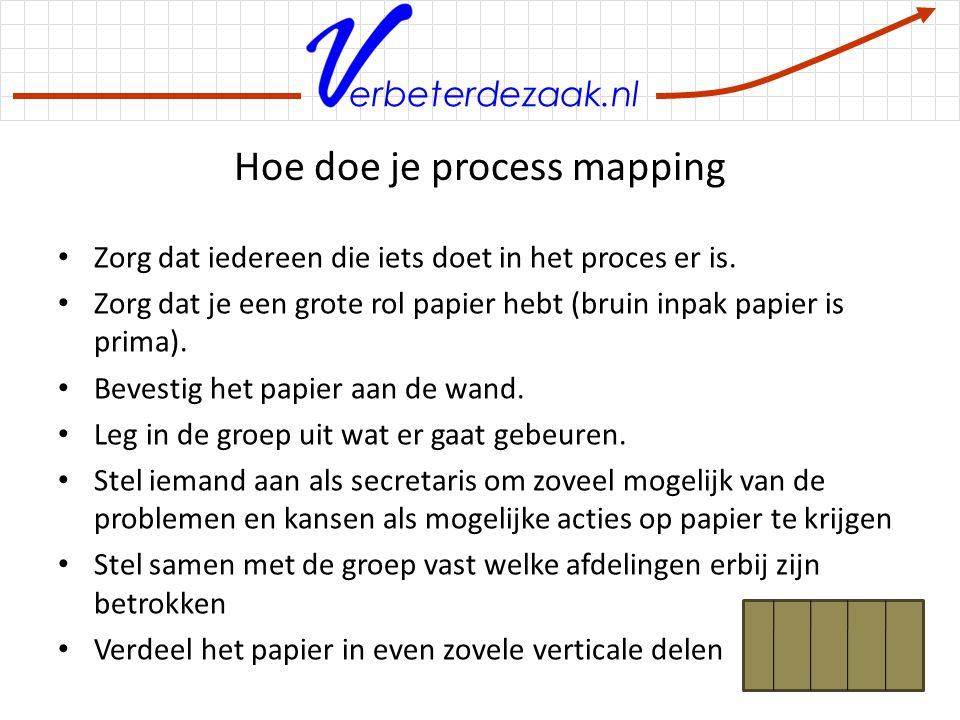 Hoe doe je process mapping