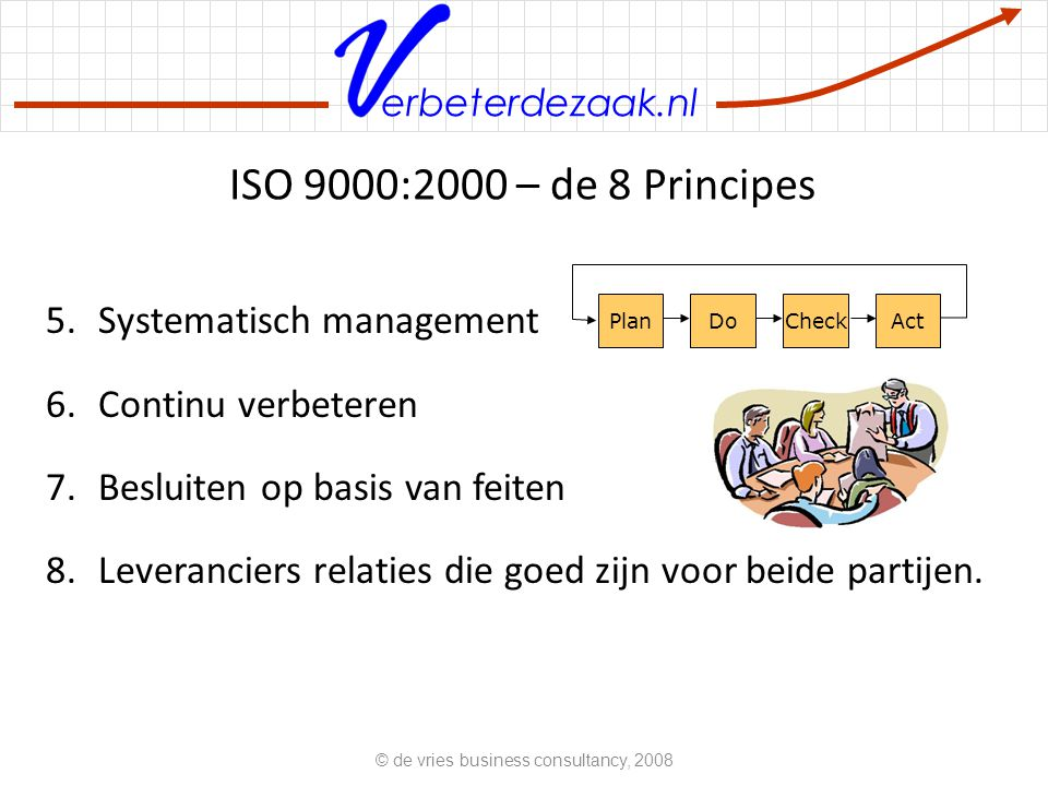 © de vries business consultancy, 2008