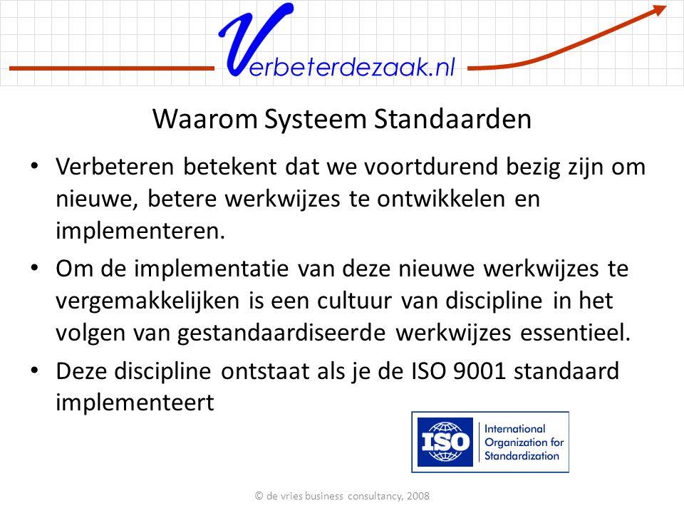 Waarom Systeem Standaarden
