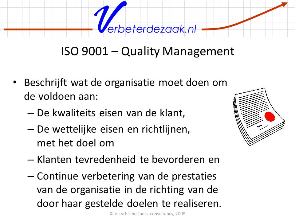 ISO 9001 – Quality Management