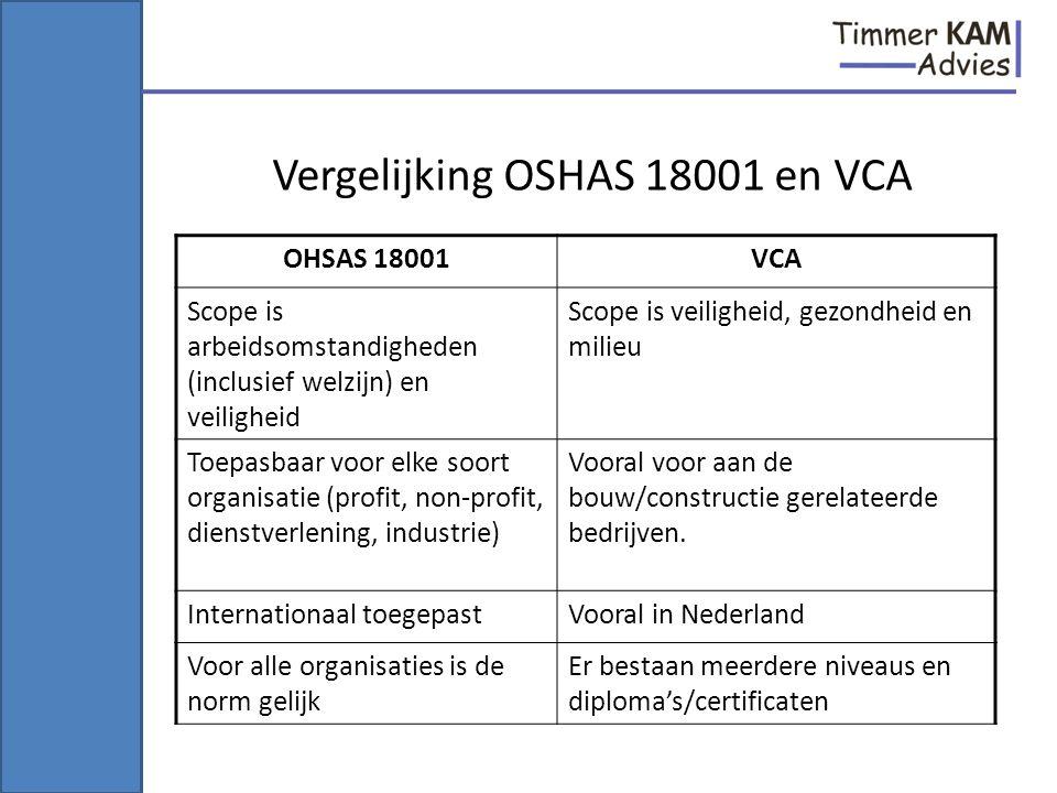 Vergelijking OSHAS 18001 en VCA
