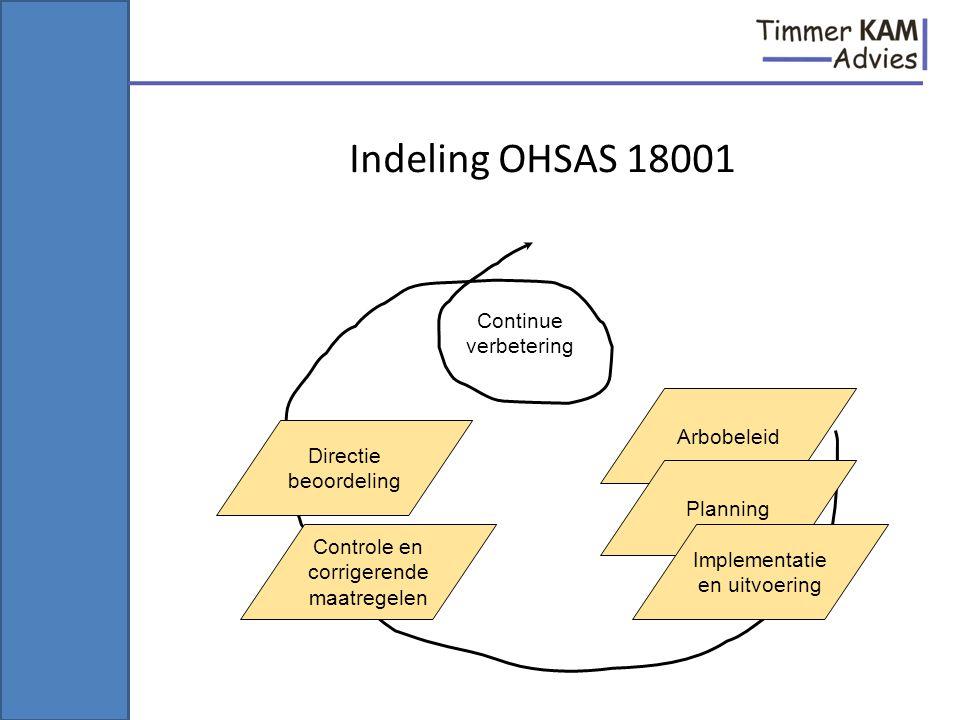 Indeling OHSAS 18001 Continue verbetering Arbobeleid Directie