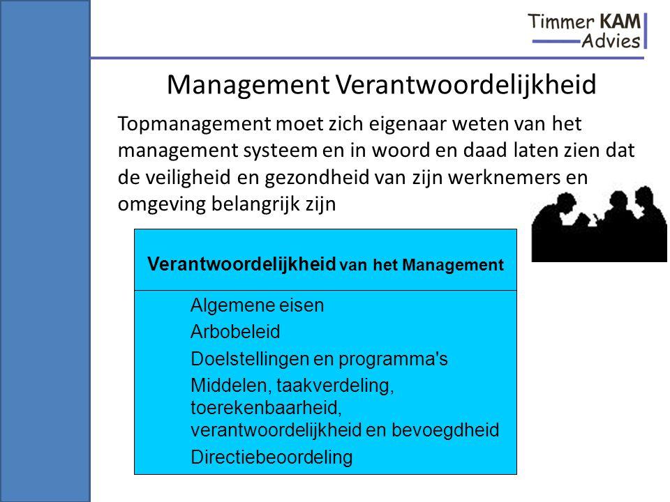Verantwoordelijkheid van het Management