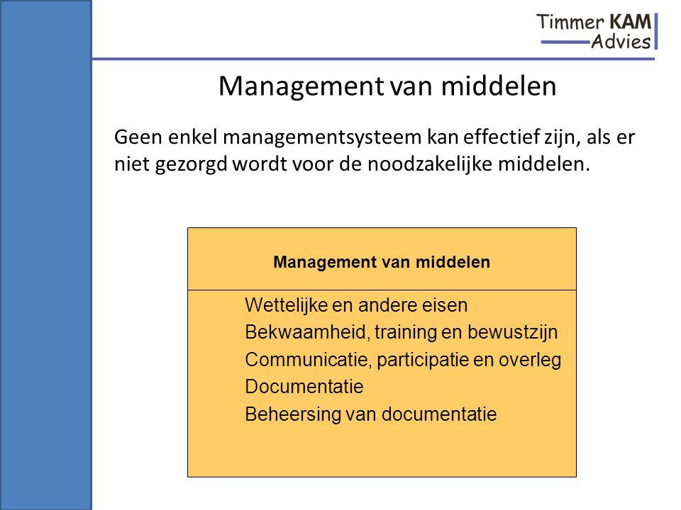 Management van middelen