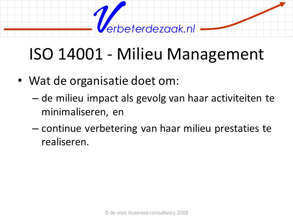ISO 14001 - Milieu Management