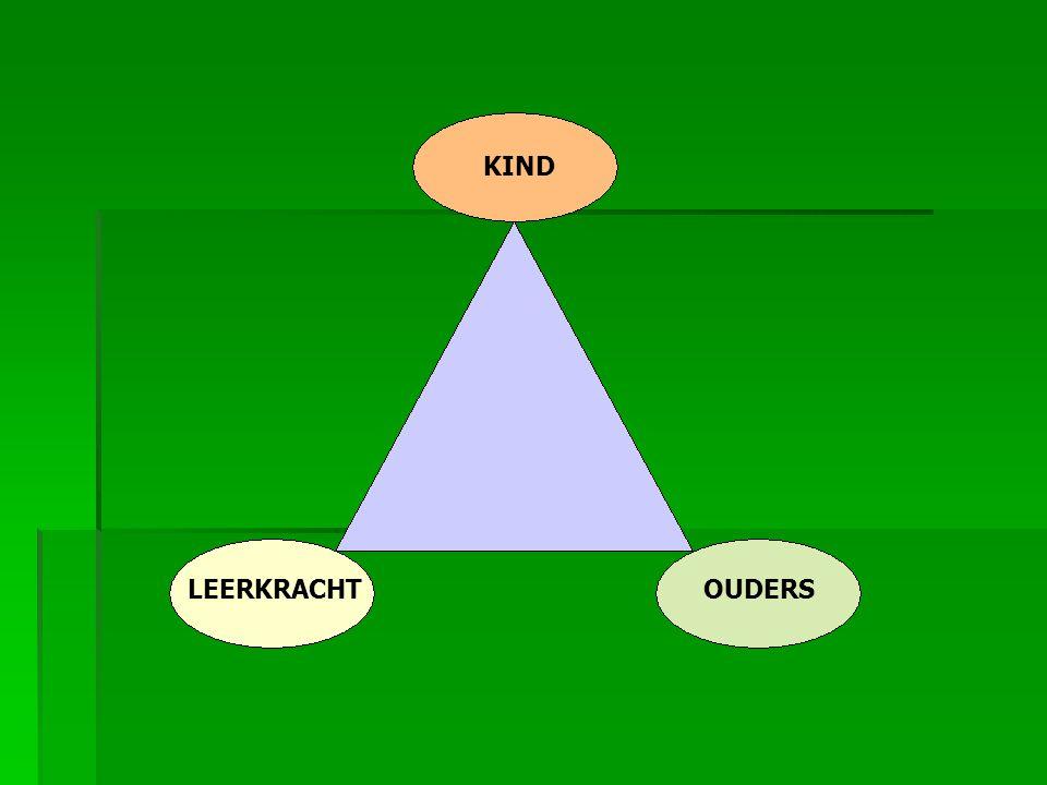 KIND LEERKRACHT OUDERS