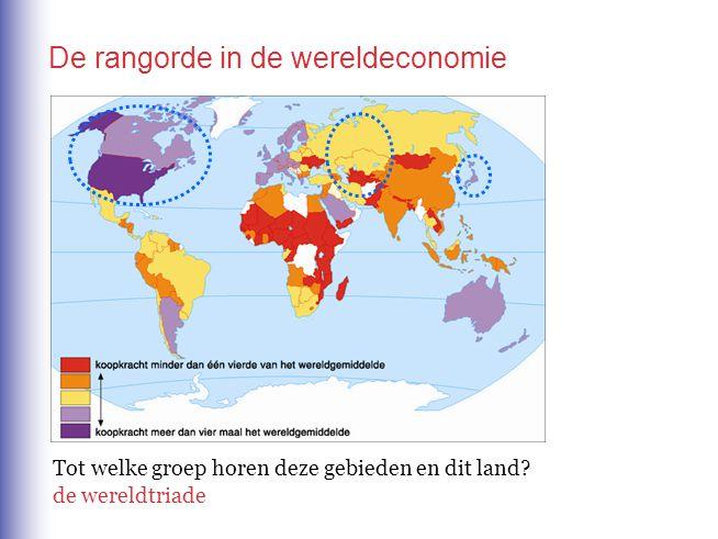 De rangorde in de wereldeconomie