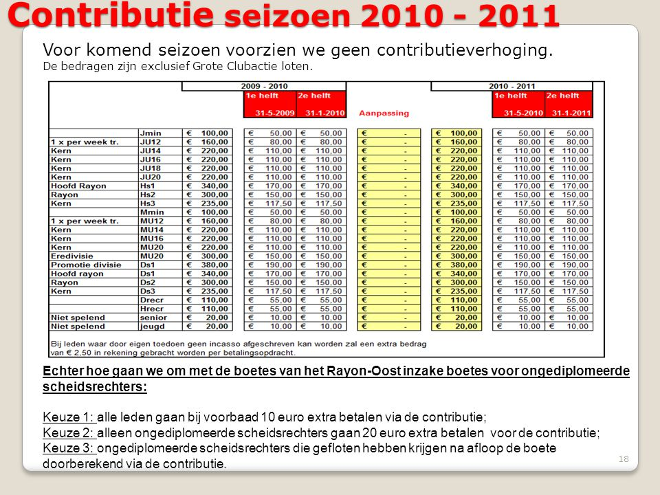 Contributie seizoen 2010 - 2011 Voor komend seizoen voorzien we geen contributieverhoging. De bedragen zijn exclusief Grote Clubactie loten.