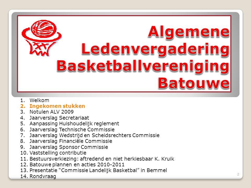 Algemene Ledenvergadering Basketballvereniging Batouwe