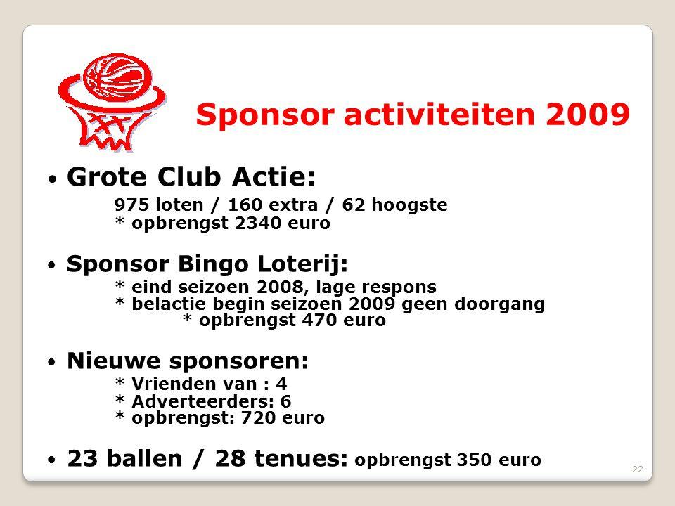 Sponsor activiteiten 2009 Grote Club Actie: 975 loten / 160 extra / 62 hoogste * opbrengst 2340 euro.