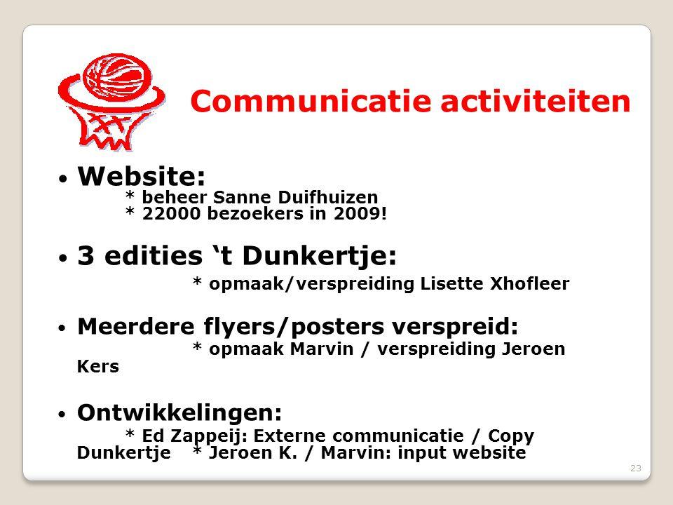 Communicatie activiteiten