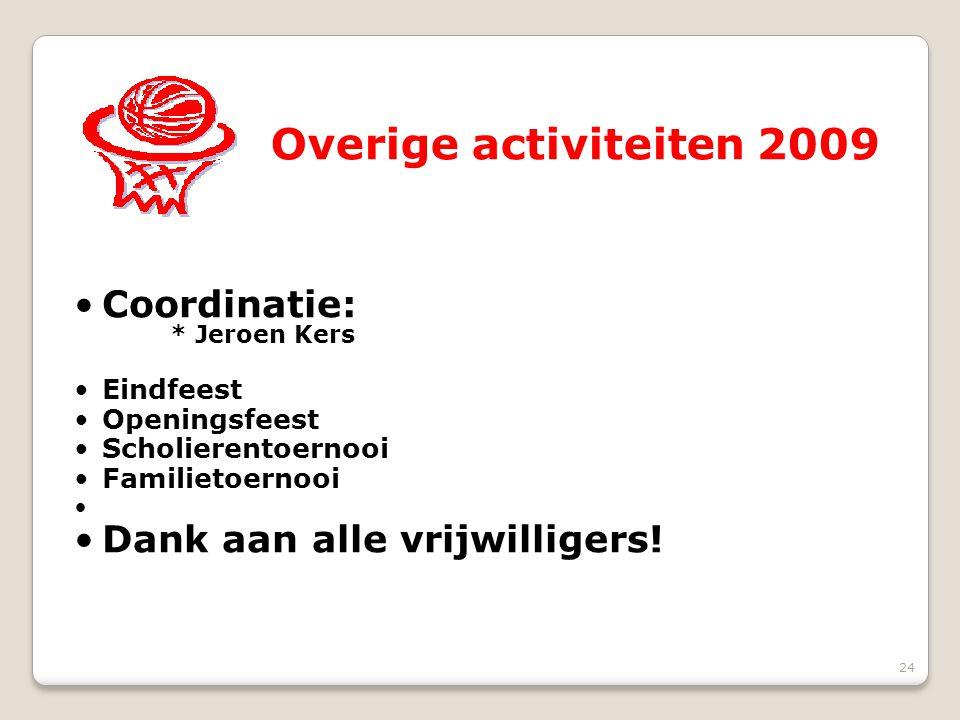 Overige activiteiten 2009 Coordinatie: * Jeroen Kers