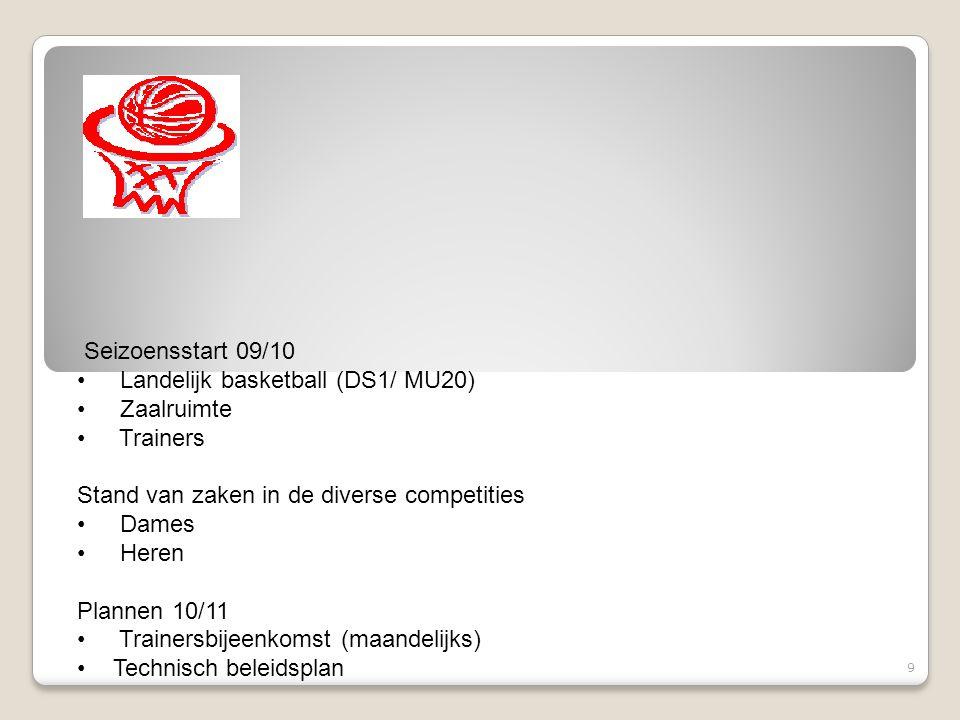 Landelijk basketball (DS1/ MU20) Zaalruimte Trainers