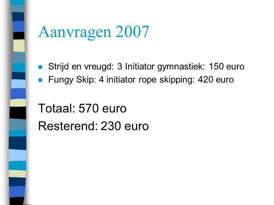 Aanvragen 2007 Totaal: 570 euro Resterend: 230 euro