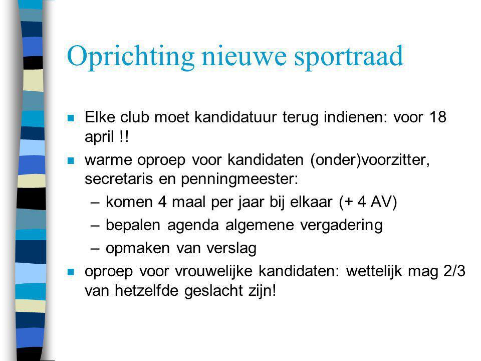 Oprichting nieuwe sportraad