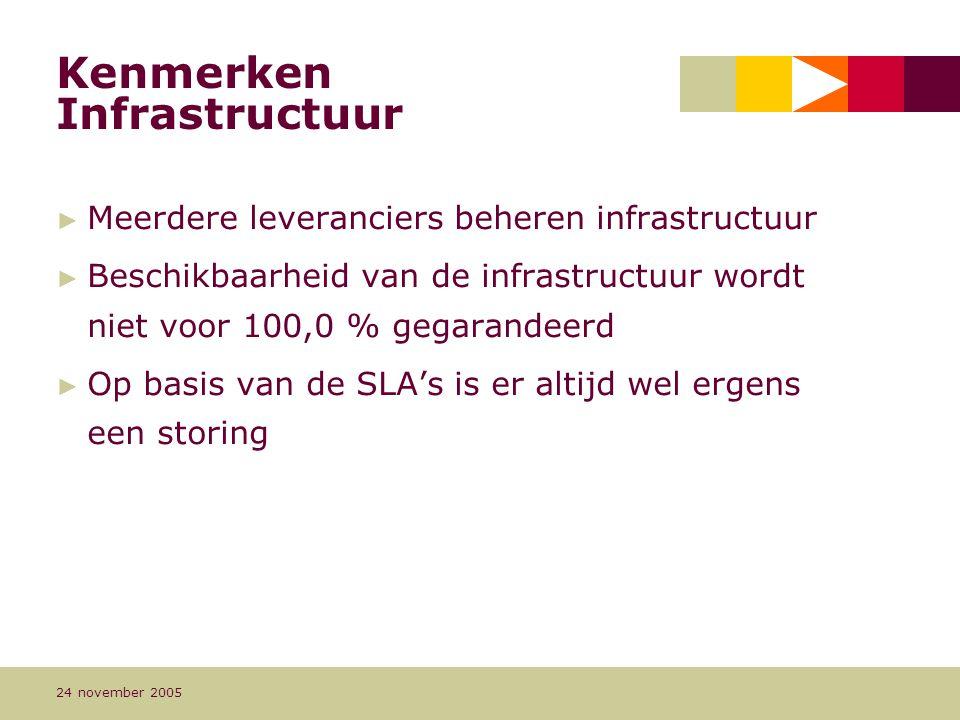 Kenmerken Infrastructuur