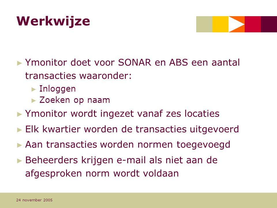 Werkwijze Ymonitor doet voor SONAR en ABS een aantal transacties waaronder: Inloggen. Zoeken op naam.