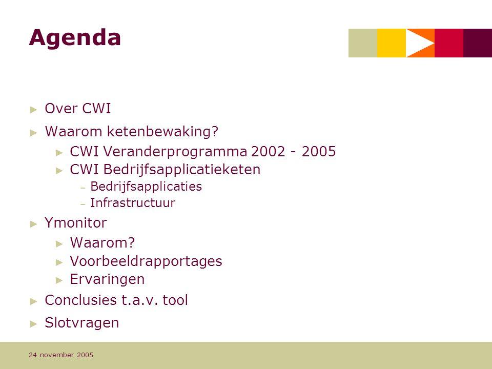 Agenda Over CWI Waarom ketenbewaking