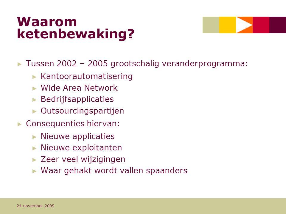 Waarom ketenbewaking Tussen 2002 – 2005 grootschalig veranderprogramma: Kantoorautomatisering. Wide Area Network.
