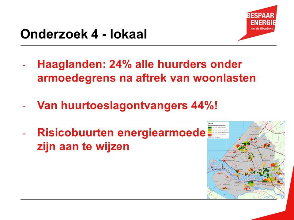 Onderzoek 4 - lokaal Haaglanden: 24% alle huurders onder armoedegrens na aftrek van woonlasten. Van huurtoeslagontvangers 44%!