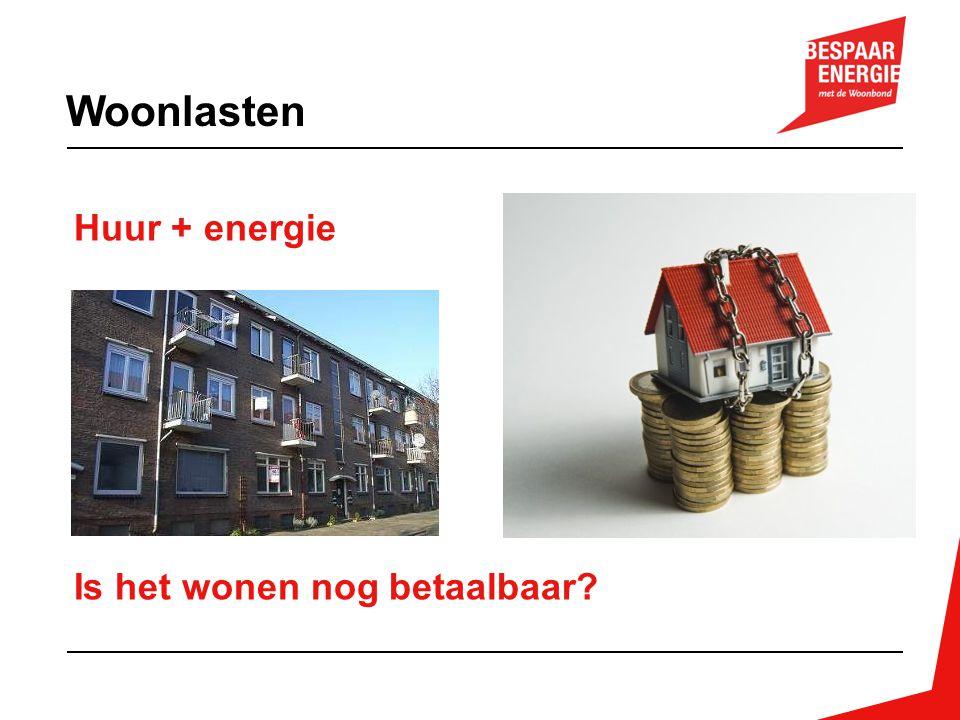 Woonlasten Huur + energie Is het wonen nog betaalbaar