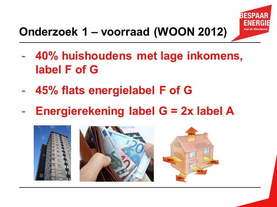 Onderzoek 1 – voorraad (WOON 2012)