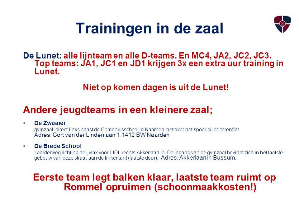 Trainingen in de zaal Andere jeugdteams in een kleinere zaal;