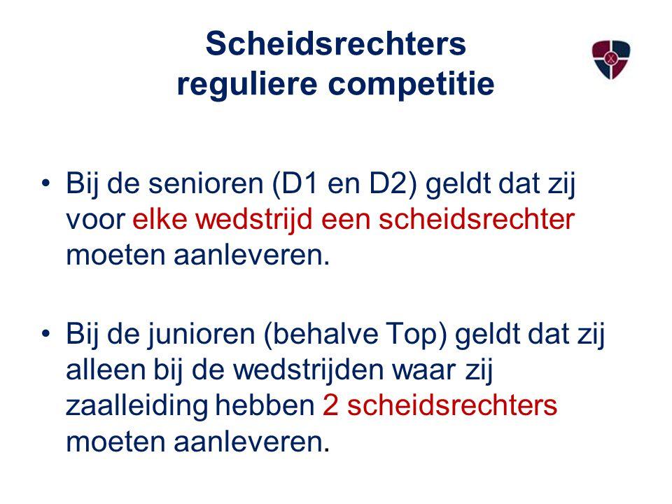 Scheidsrechters reguliere competitie
