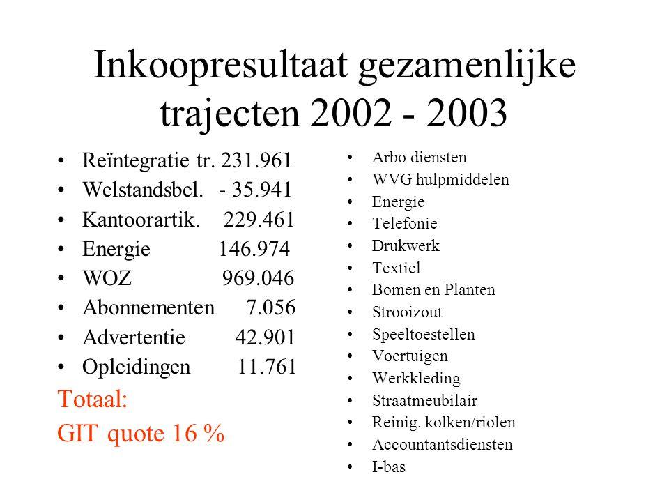 Inkoopresultaat gezamenlijke trajecten 2002 - 2003