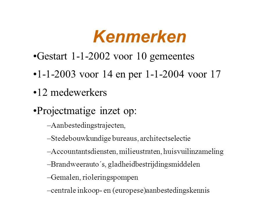 Kenmerken Gestart 1-1-2002 voor 10 gemeentes