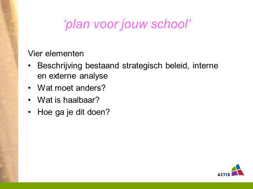 'plan voor jouw school'