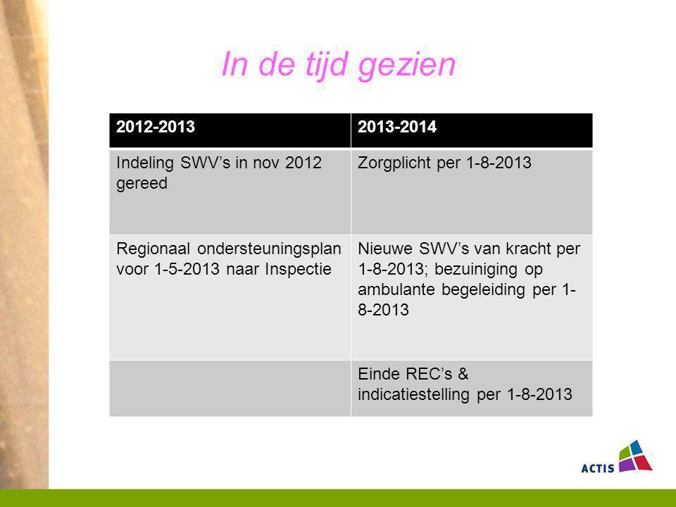 In de tijd gezien 2012-2013. 2013-2014. Indeling SWV's in nov 2012 gereed. Zorgplicht per 1-8-2013.
