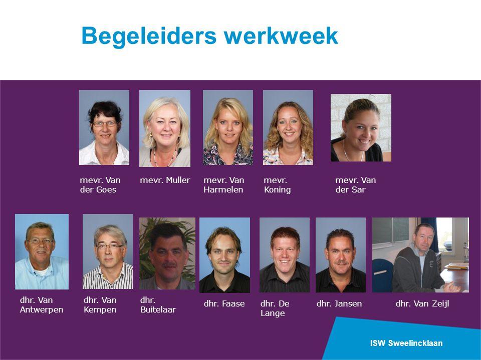Begeleiders werkweek mevr. Van der Goes mevr. Muller