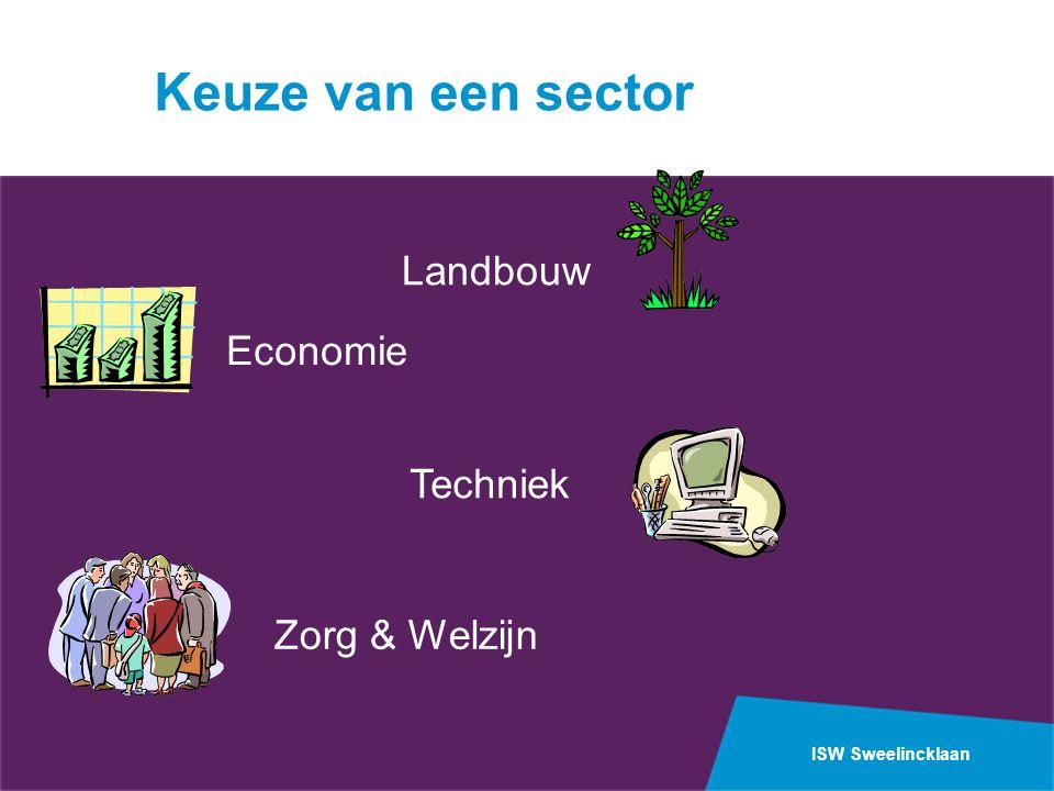 Keuze van een sector Landbouw Economie Techniek Zorg & Welzijn