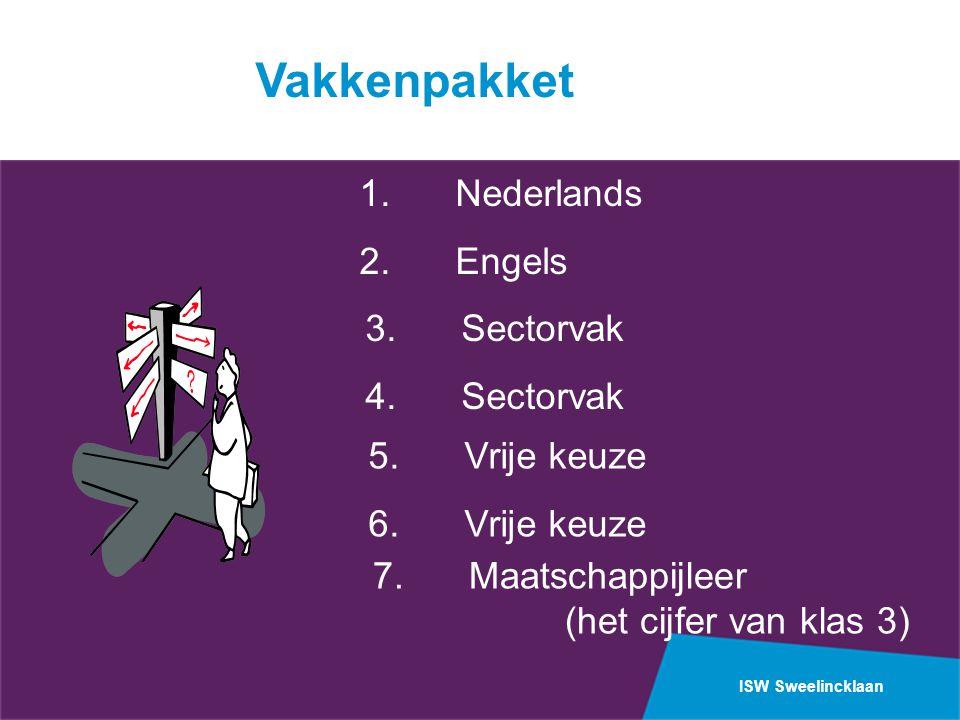 Vakkenpakket 2. Engels 4. Sectorvak 6. Vrije keuze 1. Nederlands