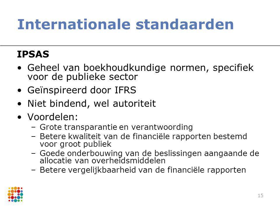 Internationale standaarden