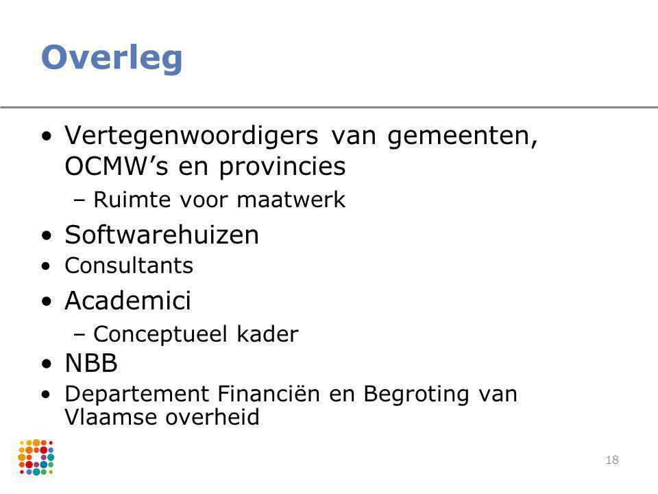 Overleg Vertegenwoordigers van gemeenten, OCMW's en provincies