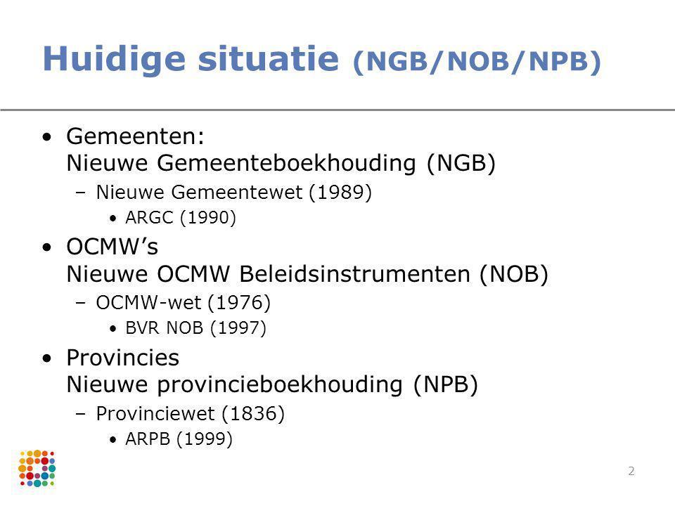 Huidige situatie (NGB/NOB/NPB)