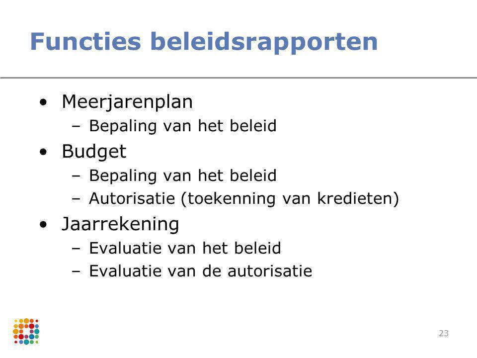 Functies beleidsrapporten
