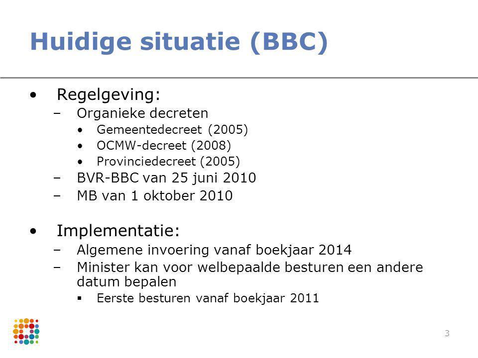 Huidige situatie (BBC)